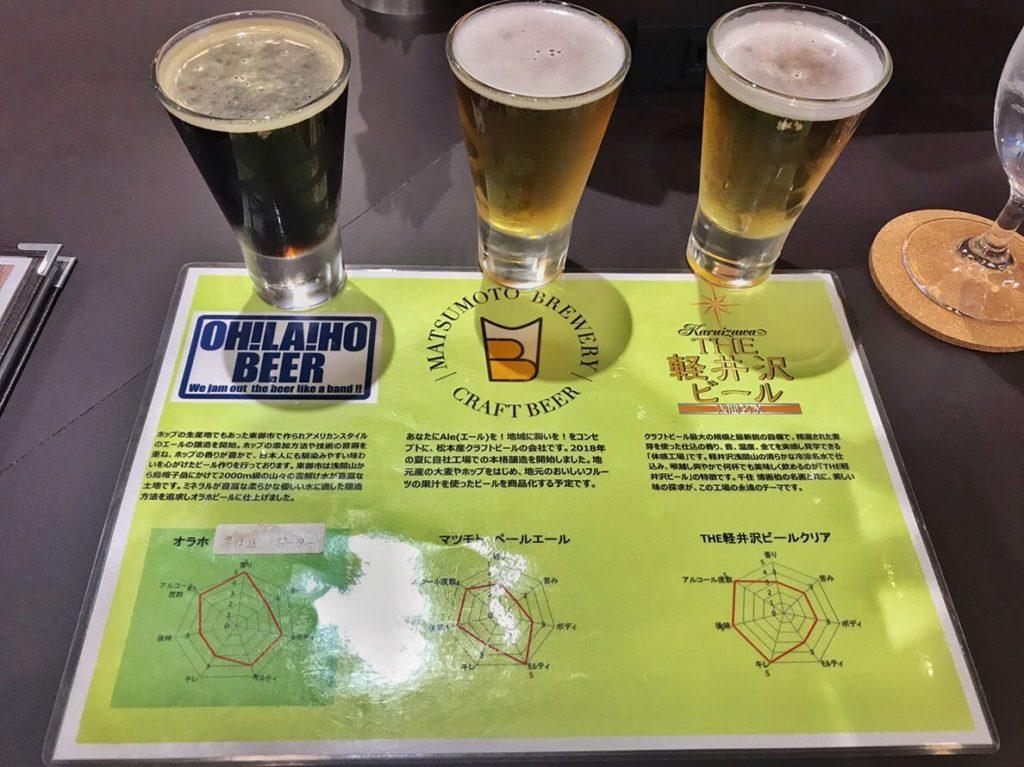 イオンリカー松本信州クラフトビール飲み比べ